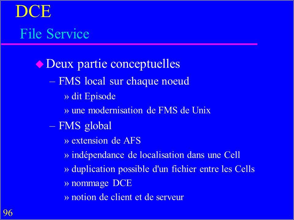 DCE File Service Deux partie conceptuelles FMS local sur chaque noeud