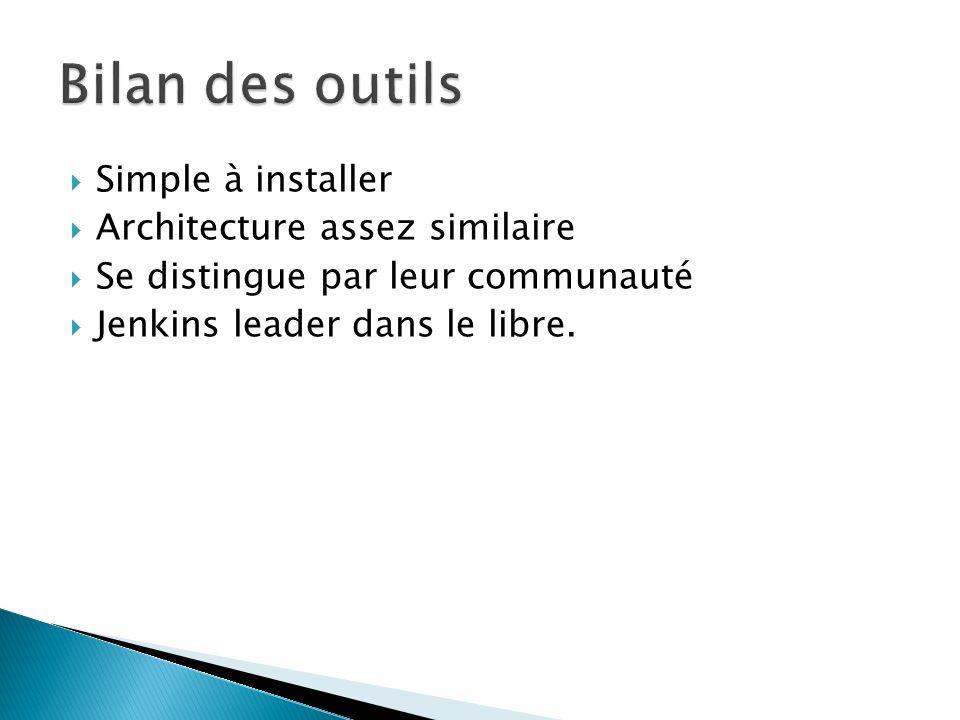 Bilan des outils Simple à installer Architecture assez similaire