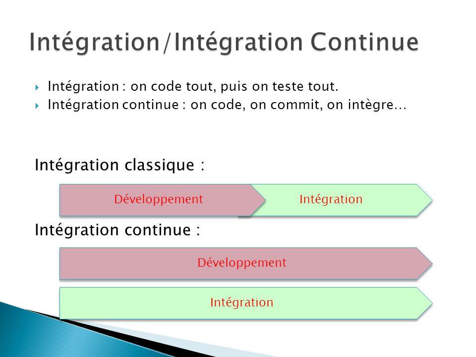 Intégration/Intégration Continue