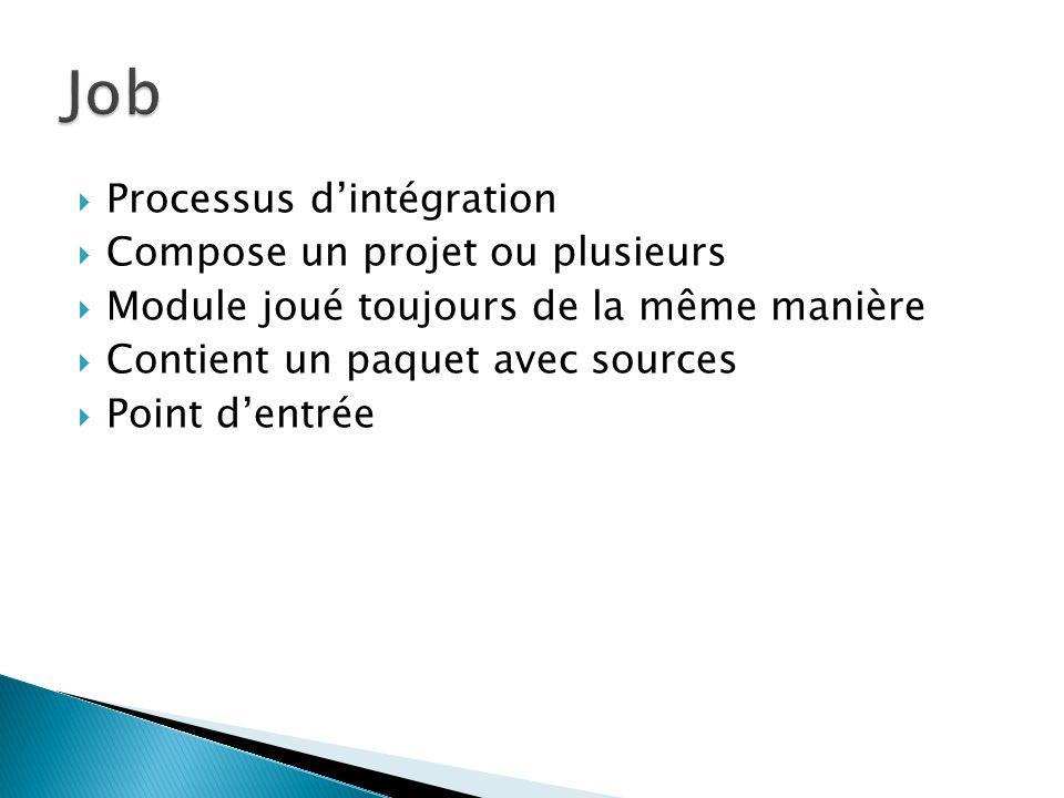 Job Processus d'intégration Compose un projet ou plusieurs