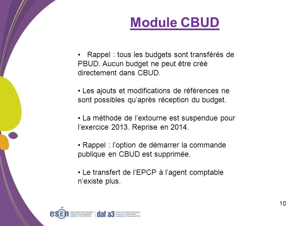 Module CBUD Rappel : tous les budgets sont transférés de