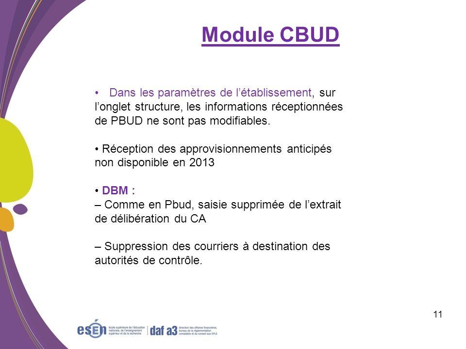 Module CBUD Dans les paramètres de l'établissement, sur