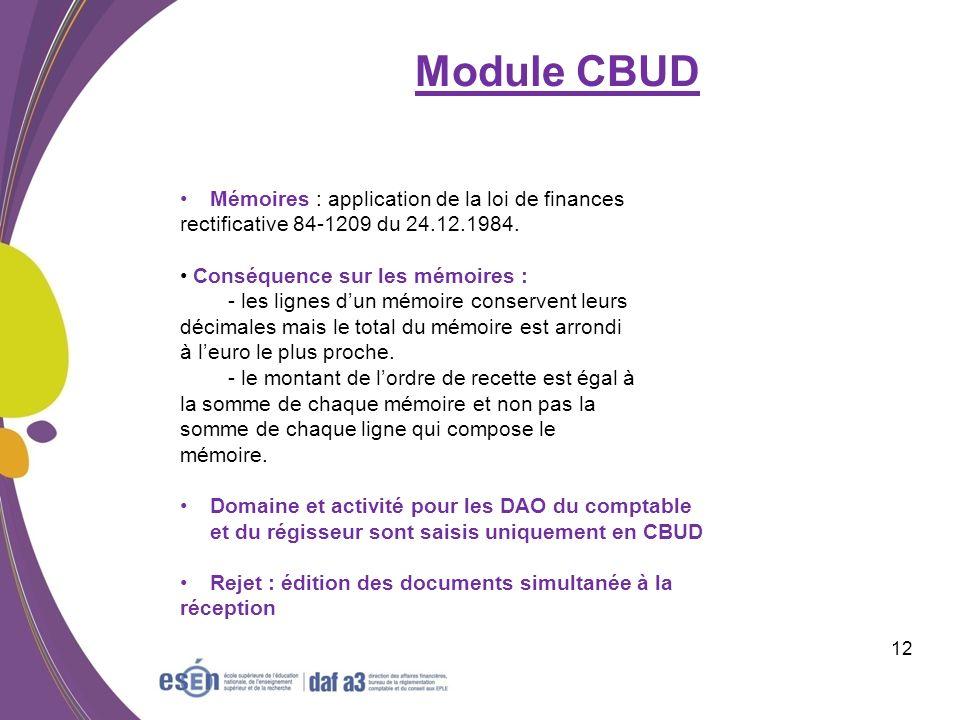 Module CBUD Mémoires : application de la loi de finances