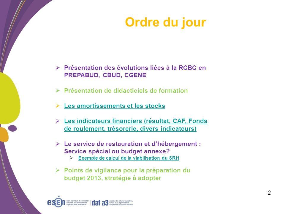 Ordre du jour Présentation des évolutions liées à la RCBC en PREPABUD, CBUD, CGENE. Présentation de didacticiels de formation.