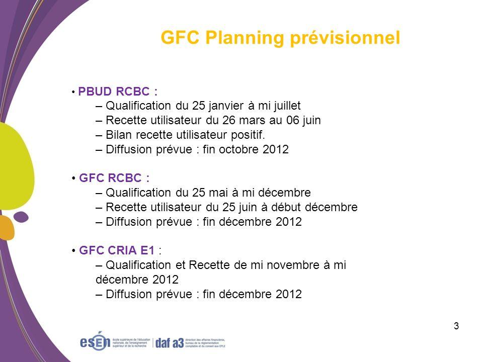 GFC Planning prévisionnel