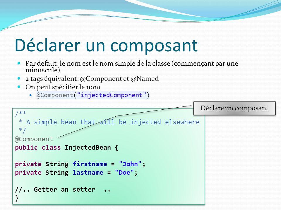 Déclarer un composant Par défaut, le nom est le nom simple de la classe (commençant par une minuscule)