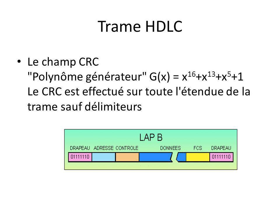 Trame HDLC Le champ CRC Polynôme générateur G(x) = x16+x13+x5+1 Le CRC est effectué sur toute l étendue de la trame sauf délimiteurs.