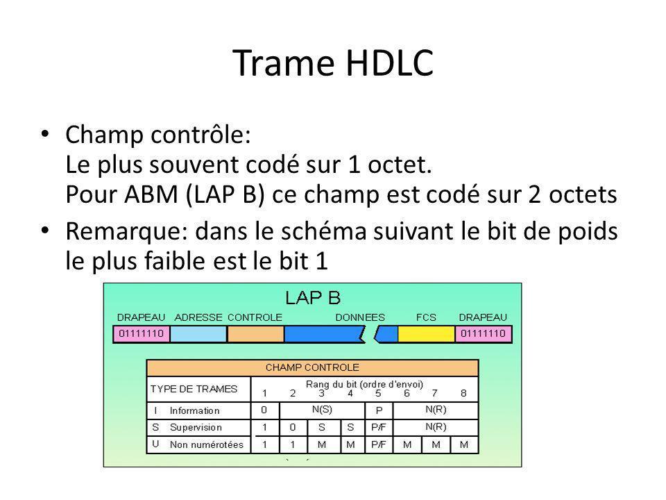 Trame HDLC Champ contrôle: Le plus souvent codé sur 1 octet. Pour ABM (LAP B) ce champ est codé sur 2 octets.