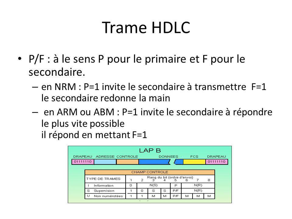 Trame HDLC P/F : à le sens P pour le primaire et F pour le secondaire.
