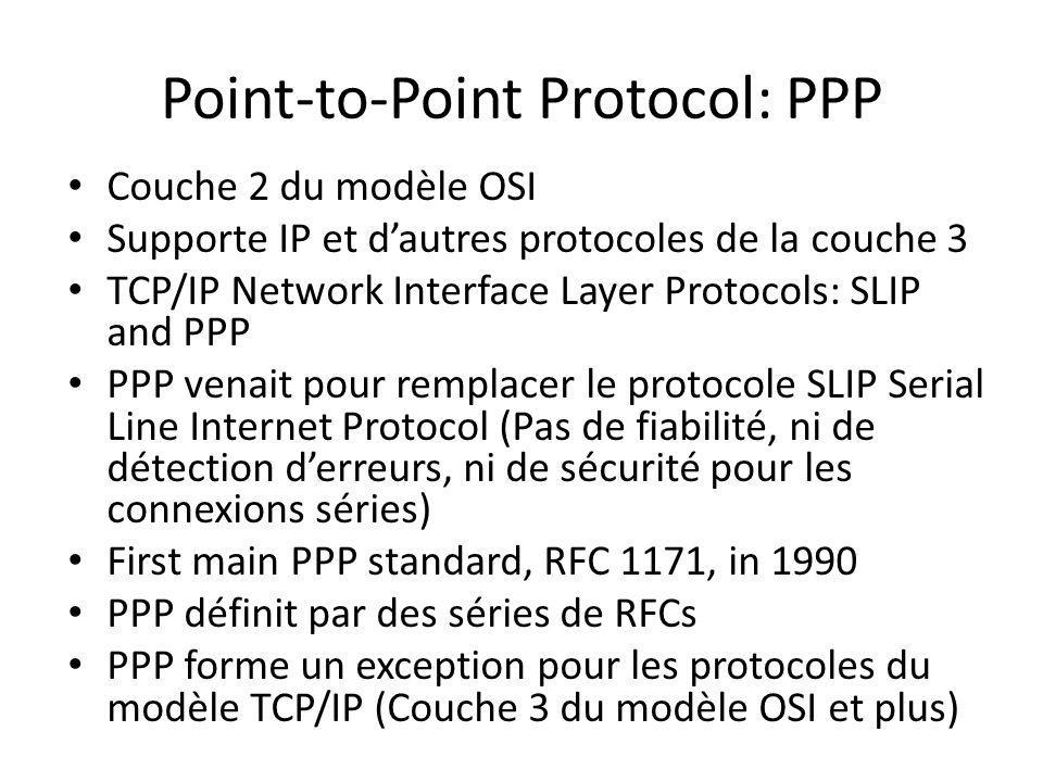 Point-to-Point Protocol: PPP