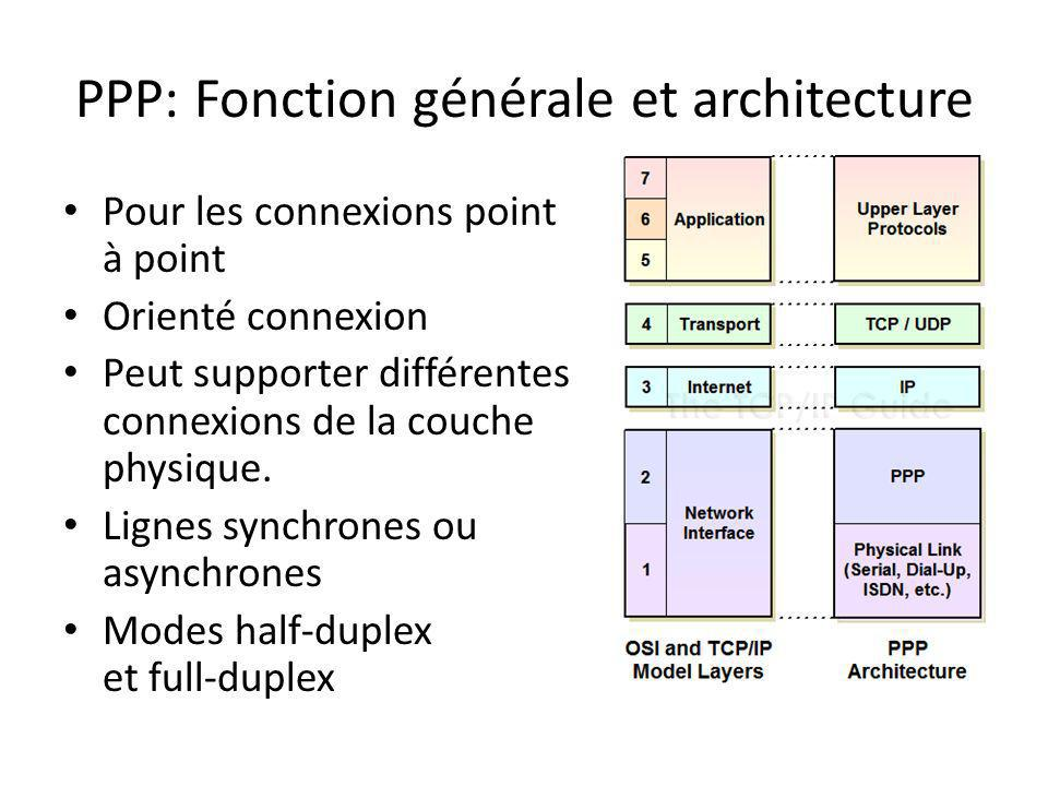 PPP: Fonction générale et architecture