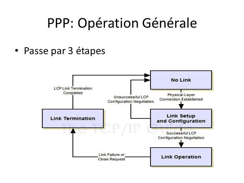 PPP: Opération Générale