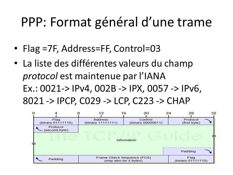 PPP: Format général d'une trame