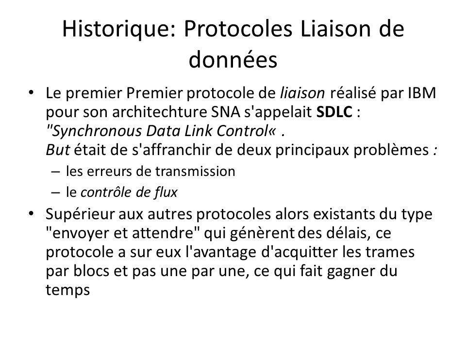 Historique: Protocoles Liaison de données