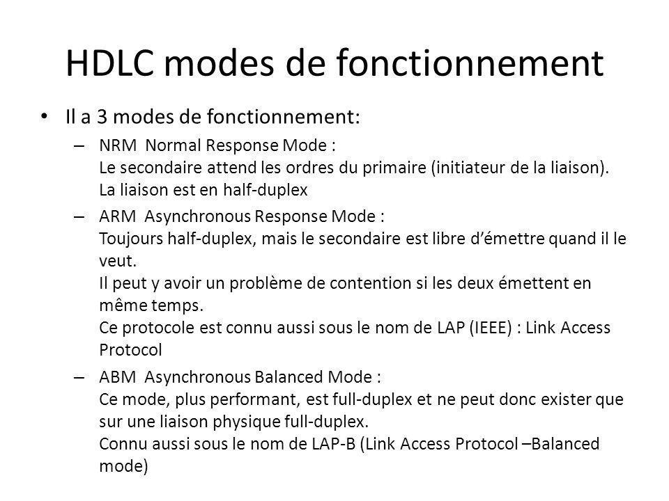 HDLC modes de fonctionnement