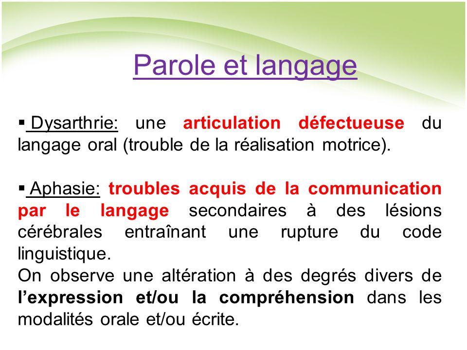Parole et langage Dysarthrie: une articulation défectueuse du langage oral (trouble de la réalisation motrice).