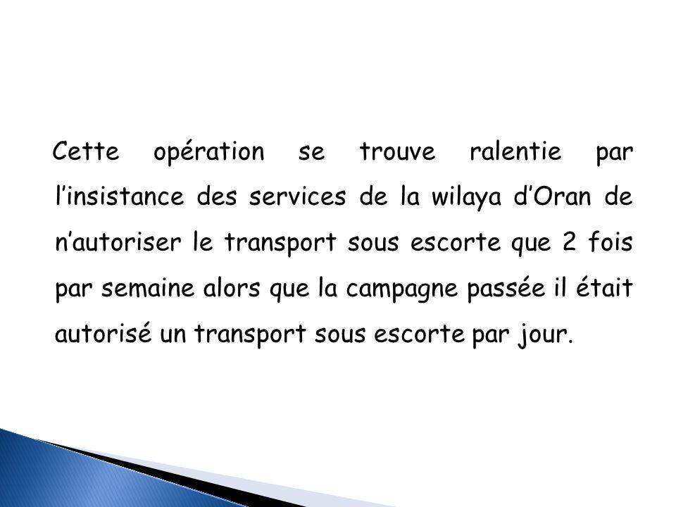 Cette opération se trouve ralentie par l'insistance des services de la wilaya d'Oran de n'autoriser le transport sous escorte que 2 fois par semaine alors que la campagne passée il était autorisé un transport sous escorte par jour.