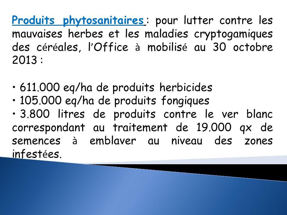 Produits phytosanitaires : pour lutter contre les mauvaises herbes et les maladies cryptogamiques des céréales, l'Office à mobilisé au 30 octobre 2013 :
