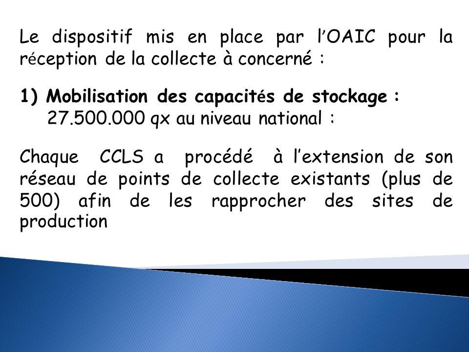 Le dispositif mis en place par l'OAIC pour la réception de la collecte à concerné :