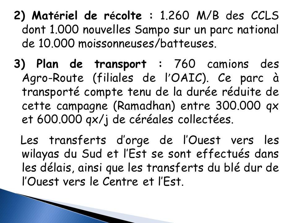 2) Matériel de récolte : 1. 260 M/B des CCLS dont 1