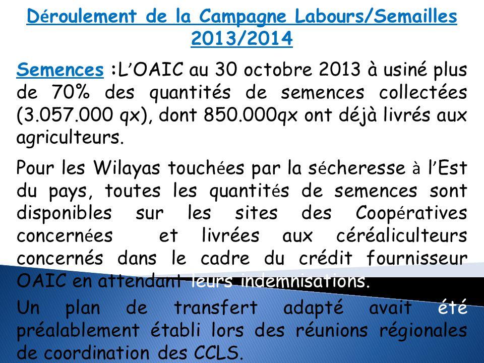 Déroulement de la Campagne Labours/Semailles 2013/2014