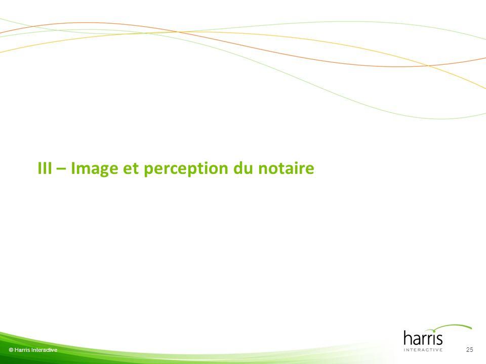 III – Image et perception du notaire