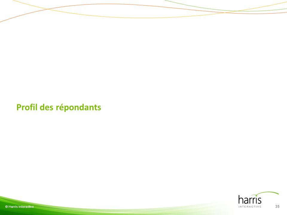 Profil des répondants © Harris Interactive