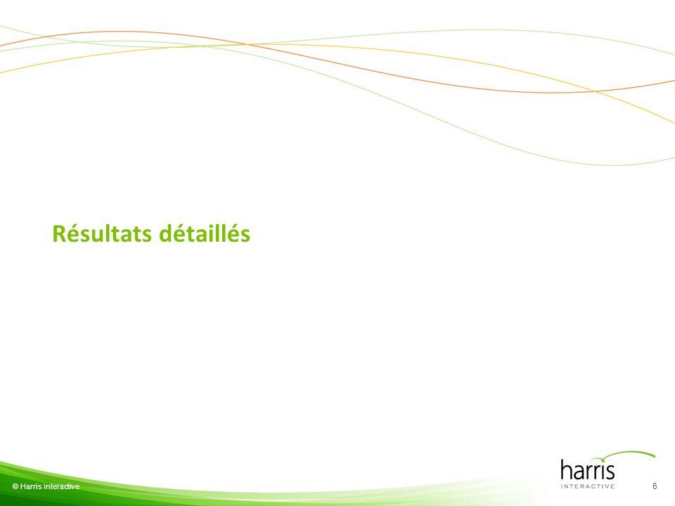 Résultats détaillés © Harris Interactive
