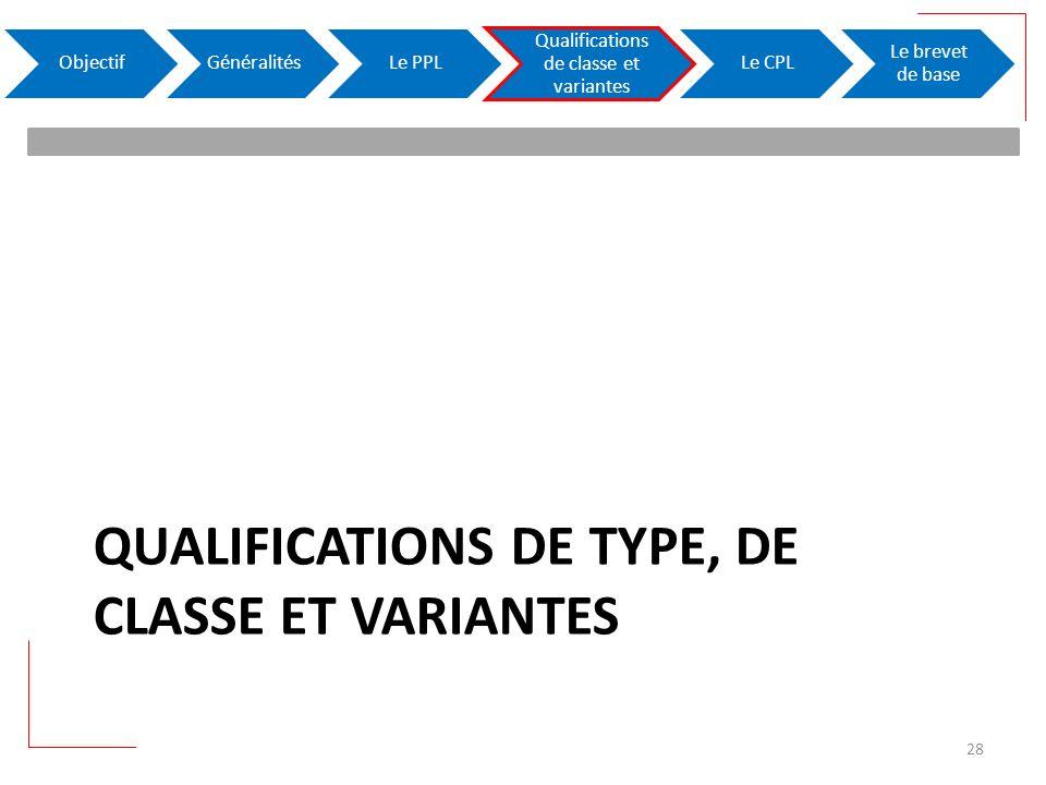 Qualifications de type, de classe et variantes