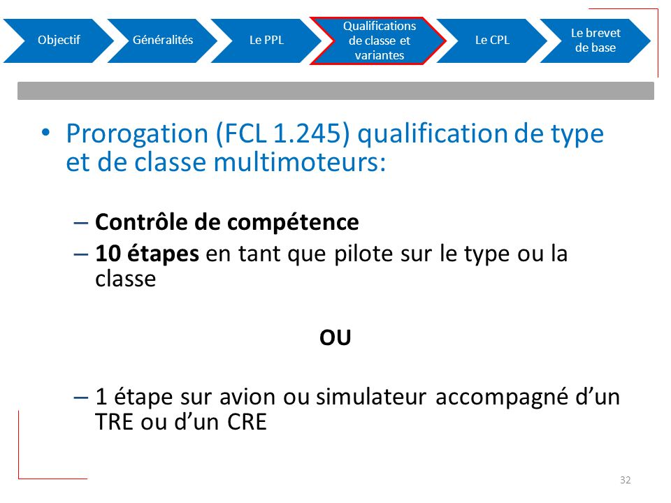Qualifications de classe et variantes