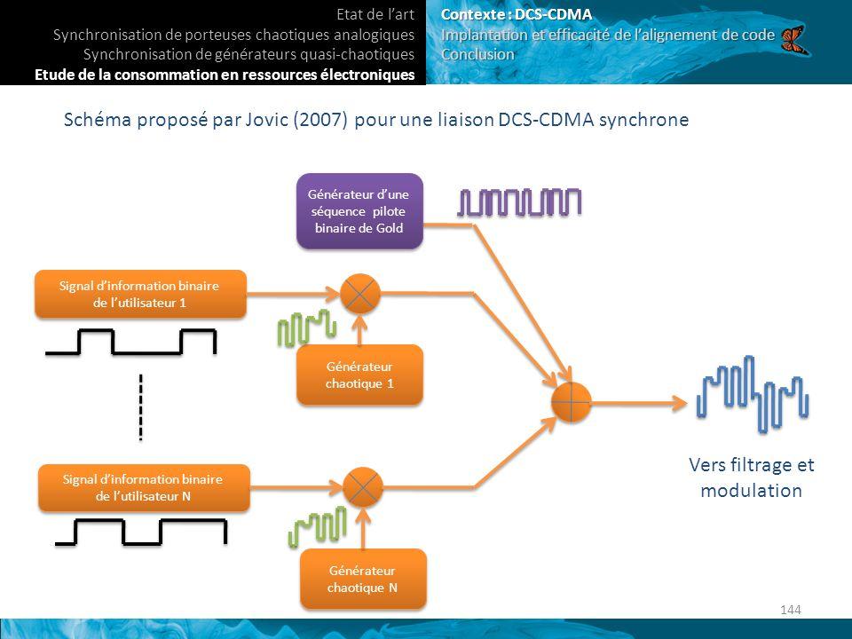 Schéma proposé par Jovic (2007) pour une liaison DCS-CDMA synchrone