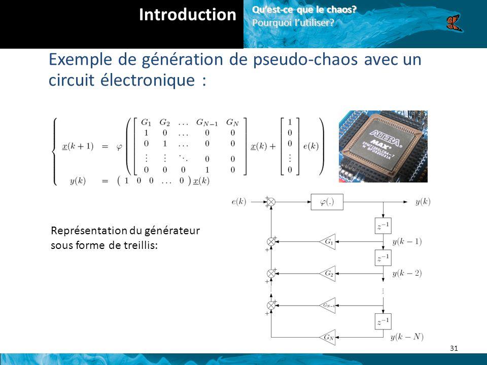 Exemple de génération de pseudo-chaos avec un circuit électronique :