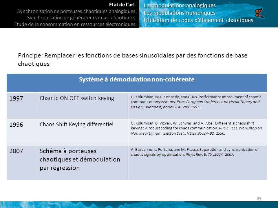 Système à démodulation non-cohérente