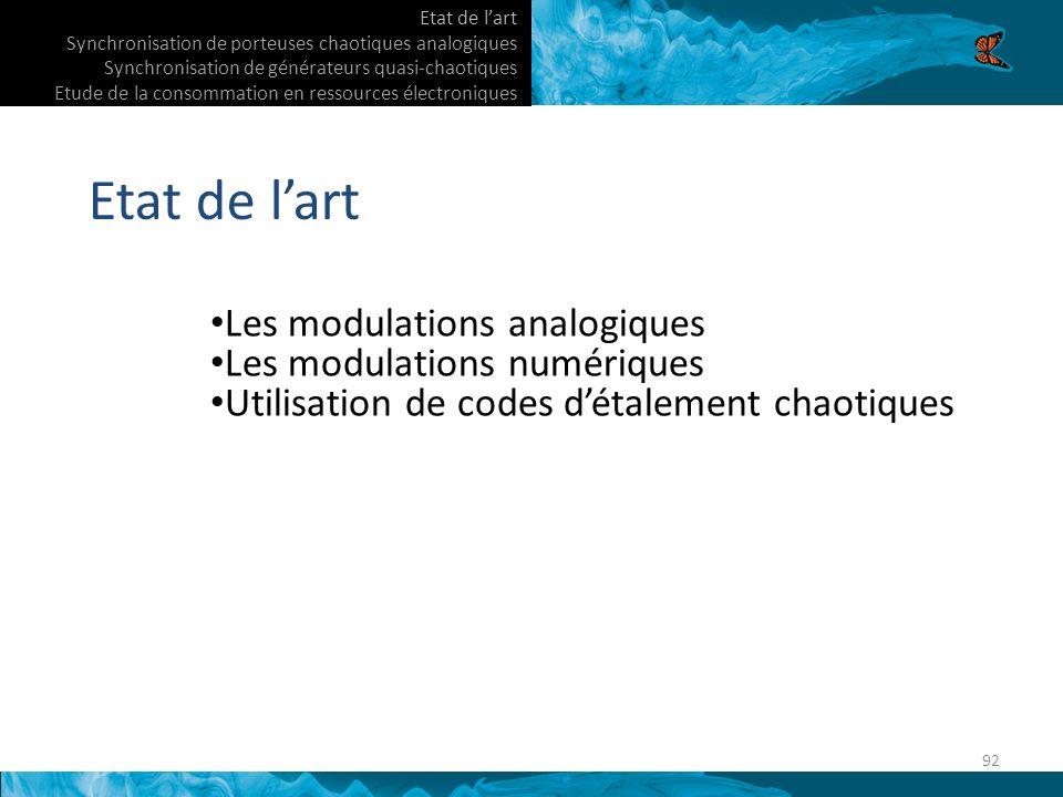 Etat de l'art Les modulations analogiques Les modulations numériques