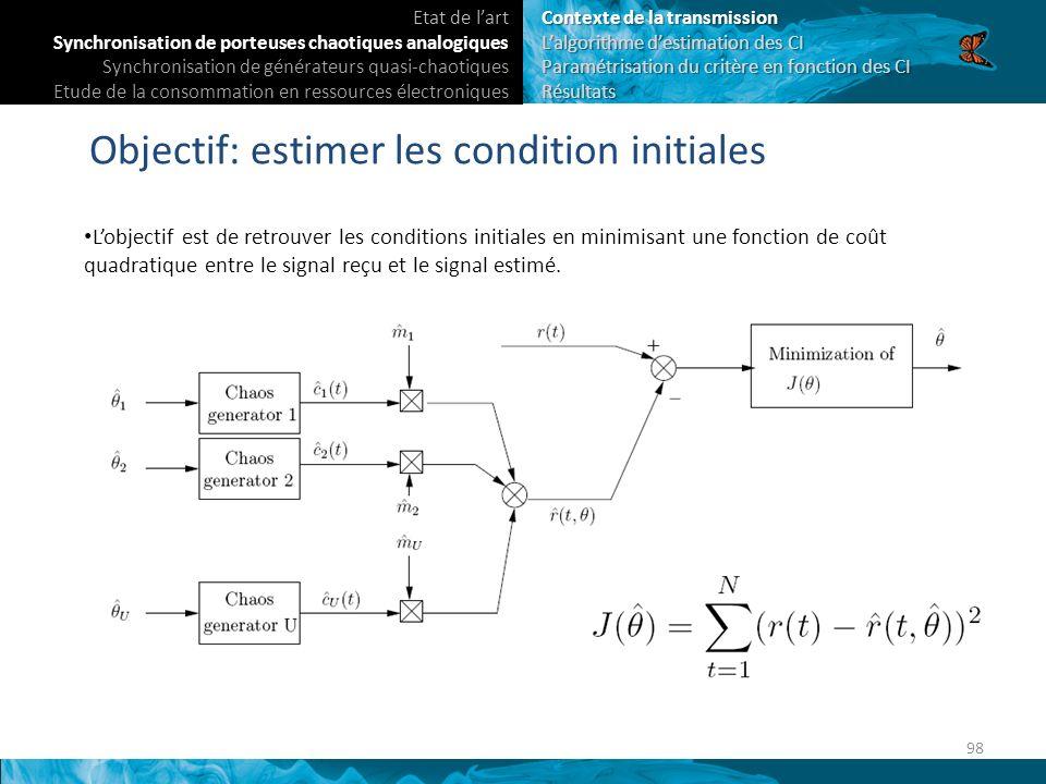 Objectif: estimer les condition initiales