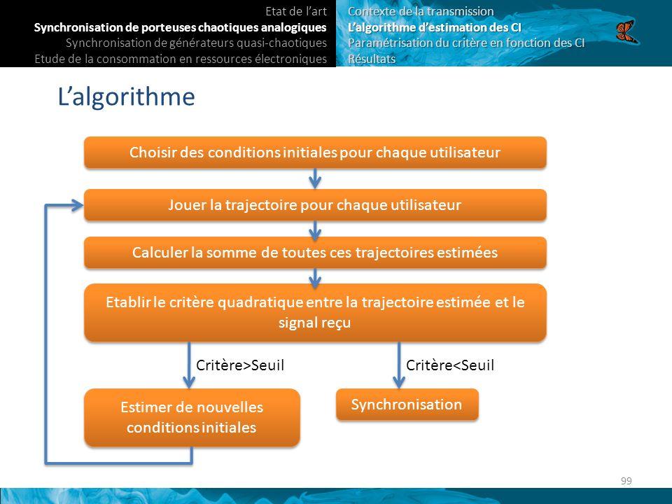 L'algorithme Choisir des conditions initiales pour chaque utilisateur