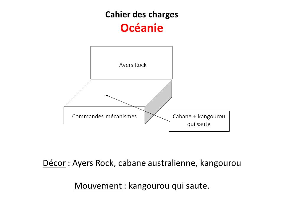Océanie Cahier des charges