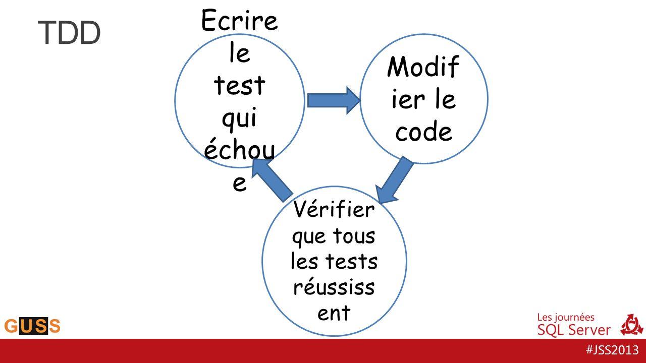 TDD Ecrire le test qui échoue Modifier le code