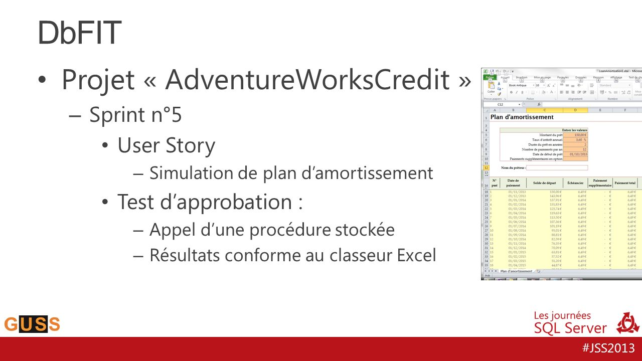 DbFIT Projet « AdventureWorksCredit » Sprint n°5 User Story