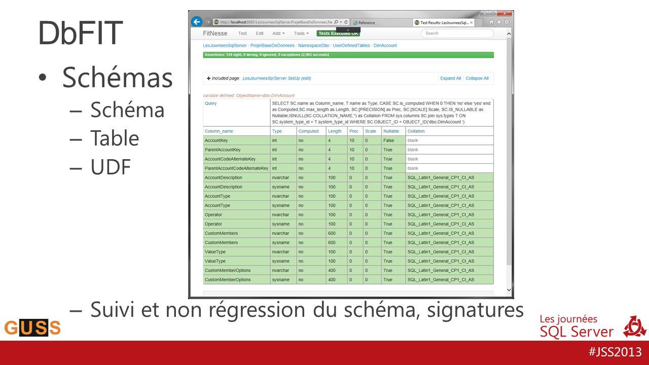 DbFIT Schémas Schéma Table UDF