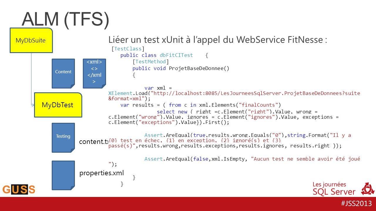 ALM (TFS) Liéer un test xUnit à l'appel du WebService FitNesse :
