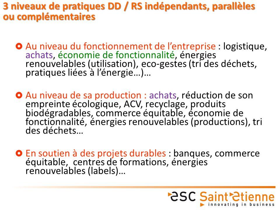 3 niveaux de pratiques DD / RS indépendants, parallèles ou complémentaires