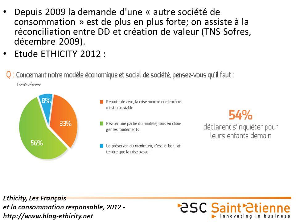 Depuis 2009 la demande d une « autre société de consommation » est de plus en plus forte; on assiste à la réconciliation entre DD et création de valeur (TNS Sofres, décembre 2009).