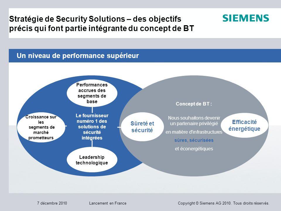 Stratégie de Security Solutions – des objectifs précis qui font partie intégrante du concept de BT