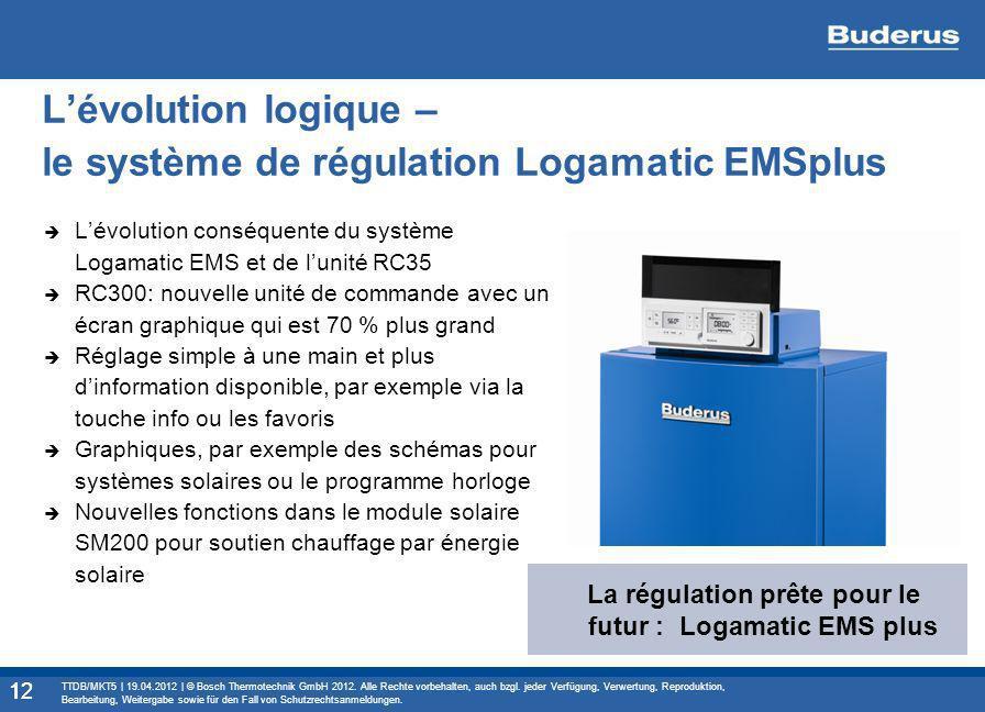 L'évolution logique – le système de régulation Logamatic EMSplus