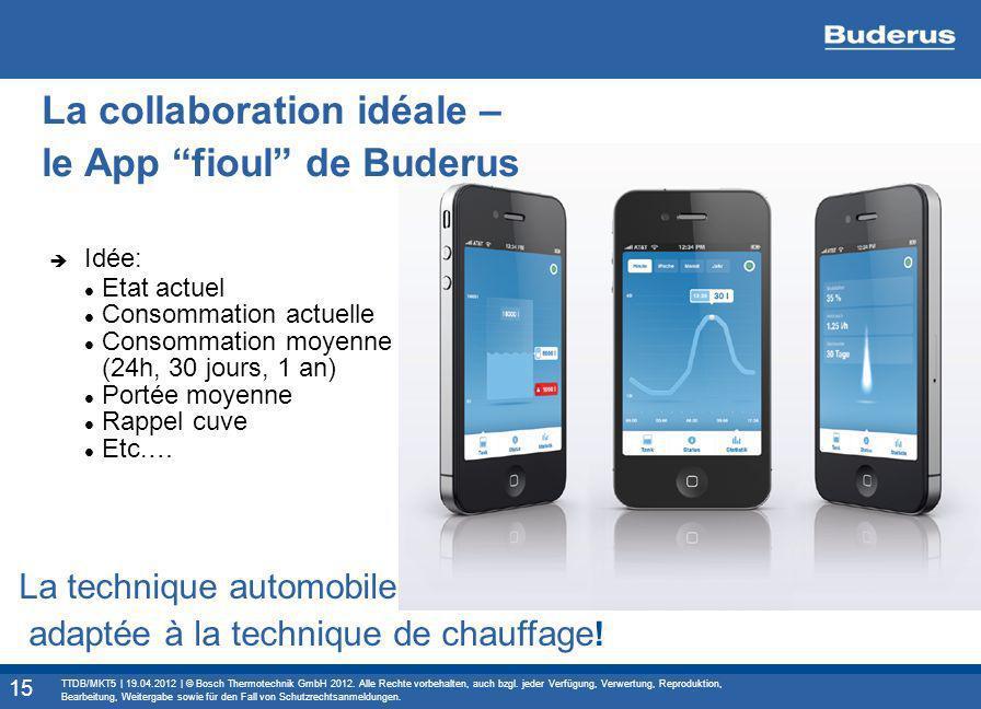 La collaboration idéale – le App fioul de Buderus