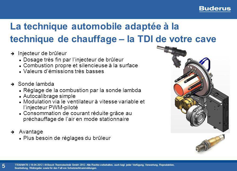 La technique automobile adaptée à la technique de chauffage – la TDI de votre cave