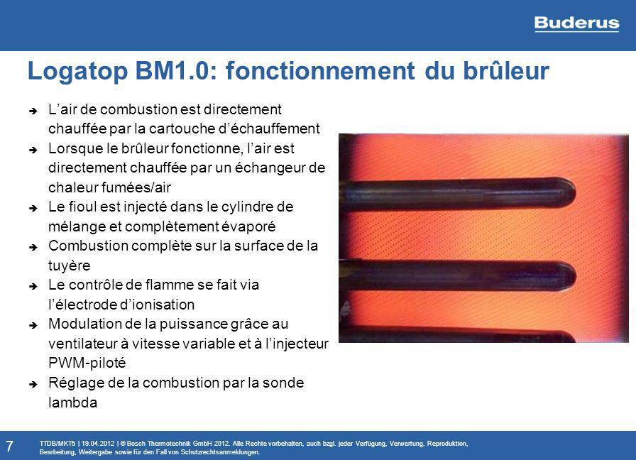 Logatop BM1.0: fonctionnement du brûleur