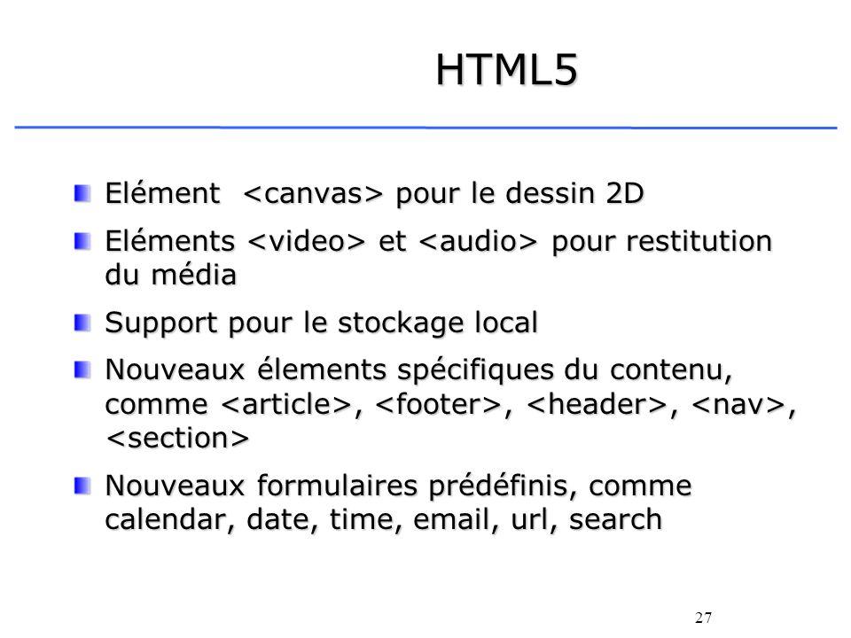 HTML5 Elément <canvas> pour le dessin 2D