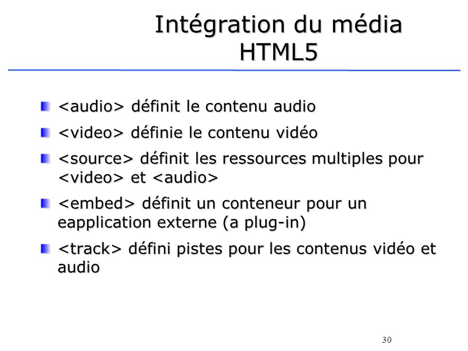 Intégration du média HTML5